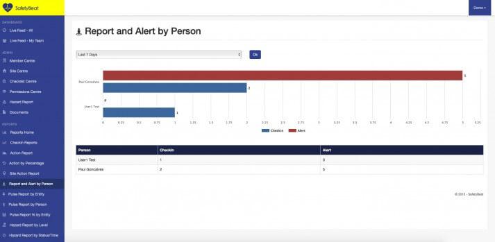 Report - Horizontal Bar Graph