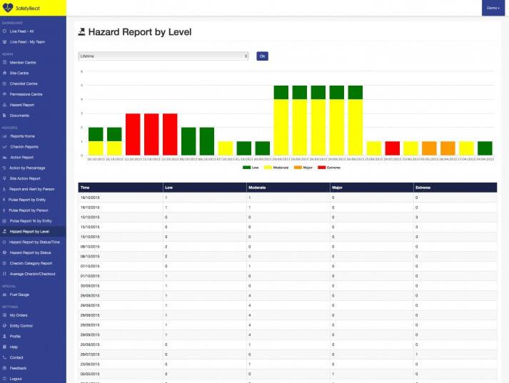 Report - Vertical Bar Graph